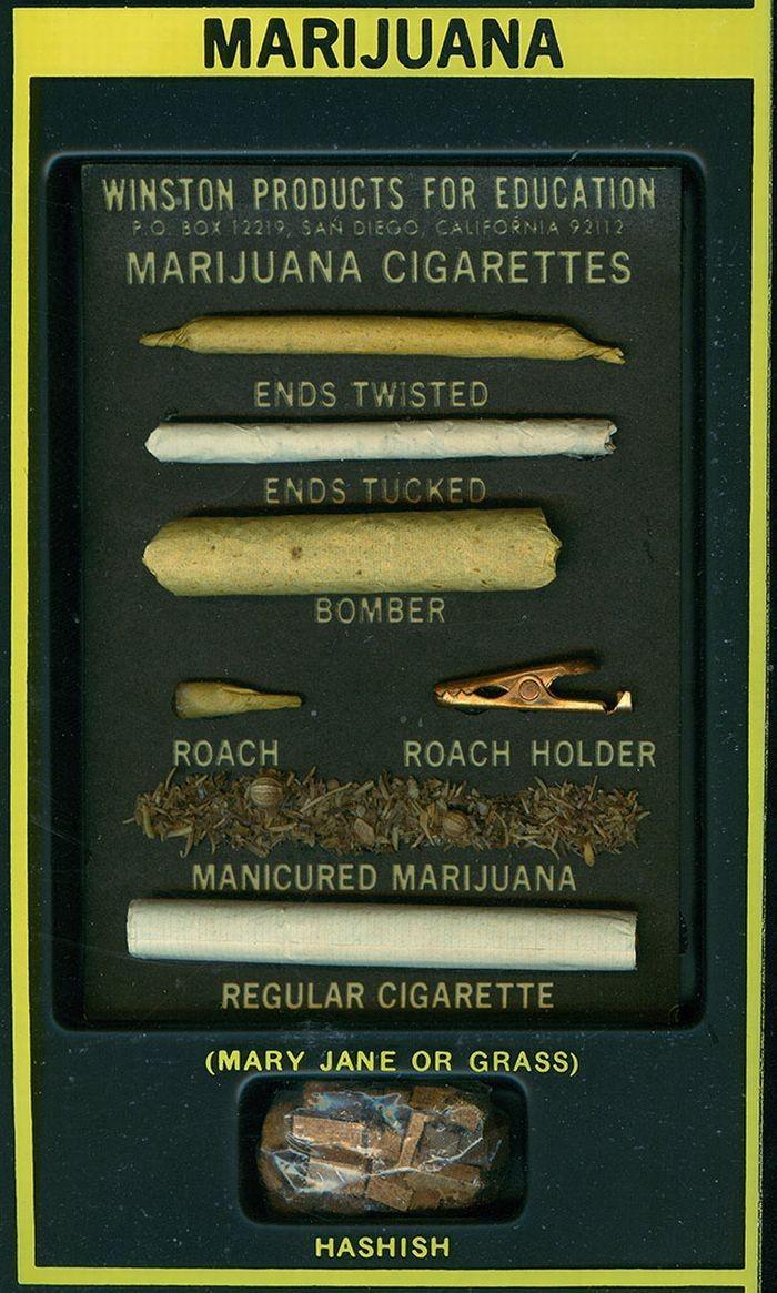 Каталог наркотиков из 60-х