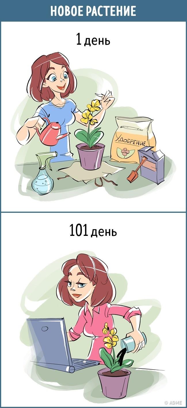 Наше отношение к вещам в 1-й и 101-й день
