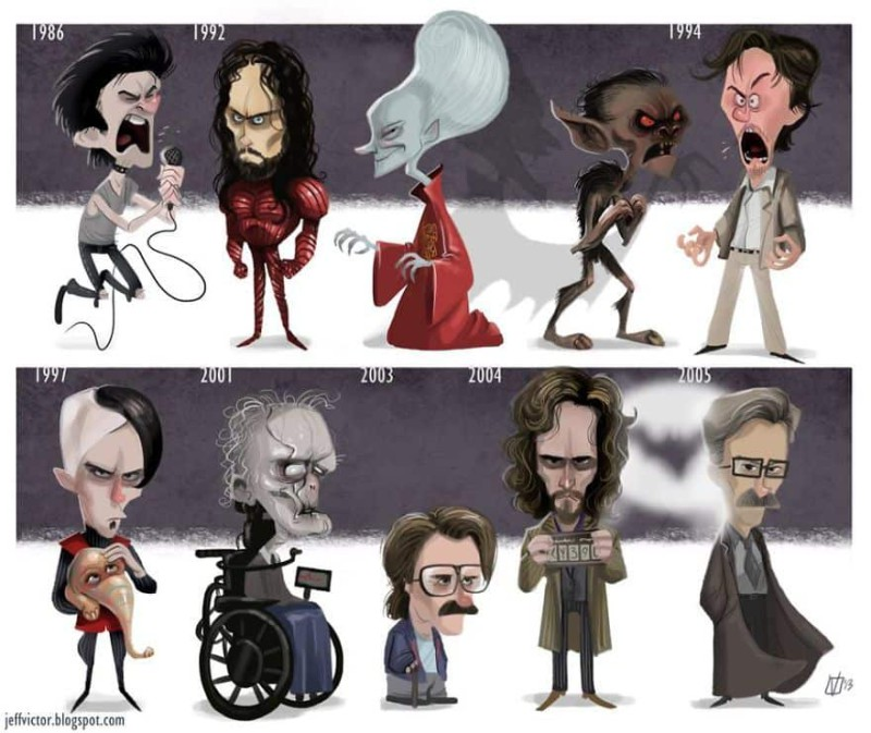 Эволюция знаменитостей на карикатурах Джеффа Виктора