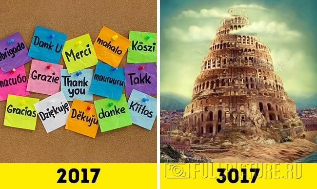 Прогнозы будущего через 1000 лет