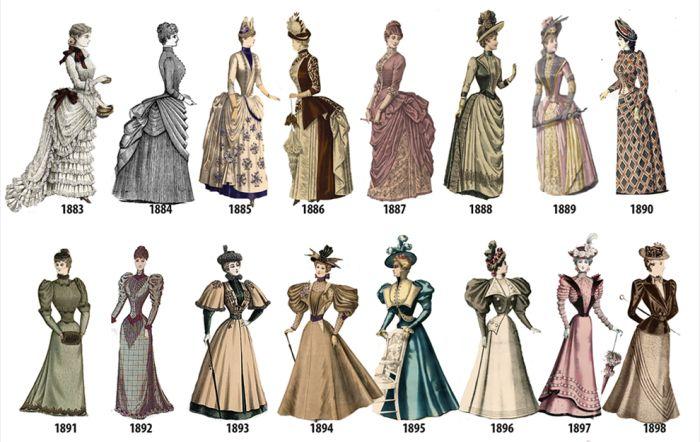 Как менялась мода на женские наряды с 1784 по 1970 год