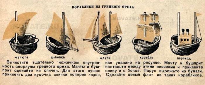 Во что играли наши предки в середине XX века