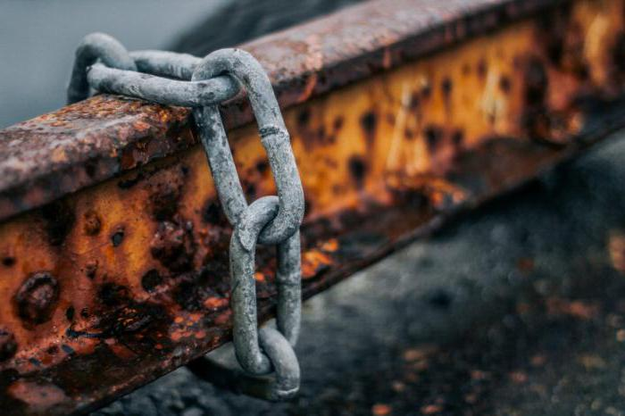 Как защищают металлические изделия от коррозии