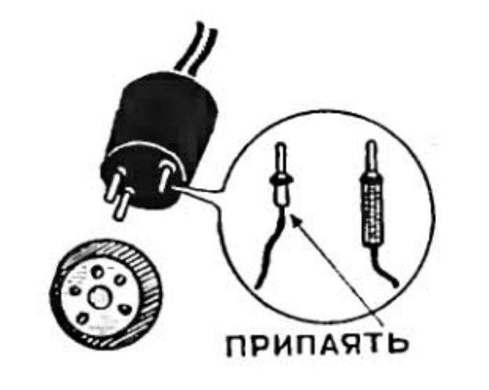 Бытовые хитрости советских хозяек