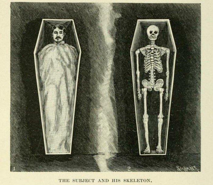 Сценические иллюзии, фокусы и трюки из книги 1897 года