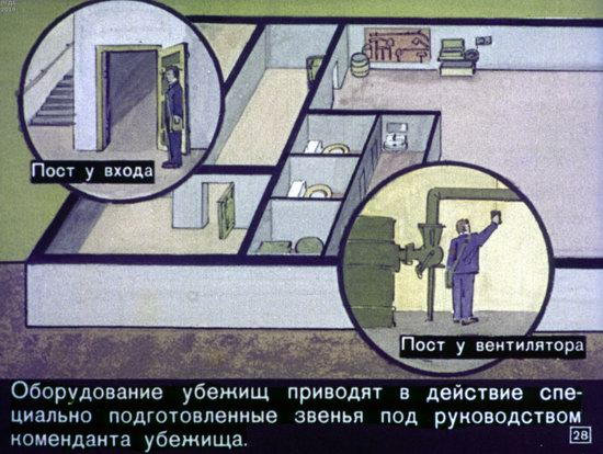 Как выжить в условиях ядерной войны - диафильм 1970 года