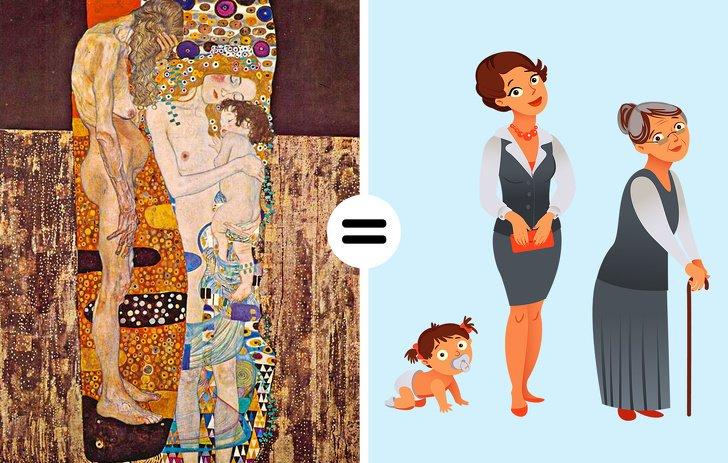 Что значат известнейшие картины именитых художников на самом деле