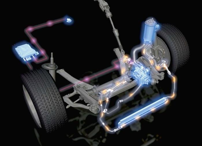 Что нужно знать про поворот колес автомобиля на парковке