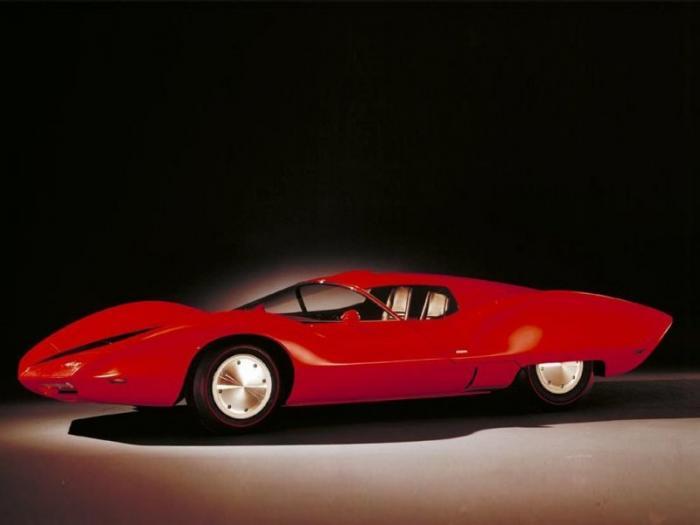 Долгая дорога к C8 Stingray: все среднемоторные Corvette