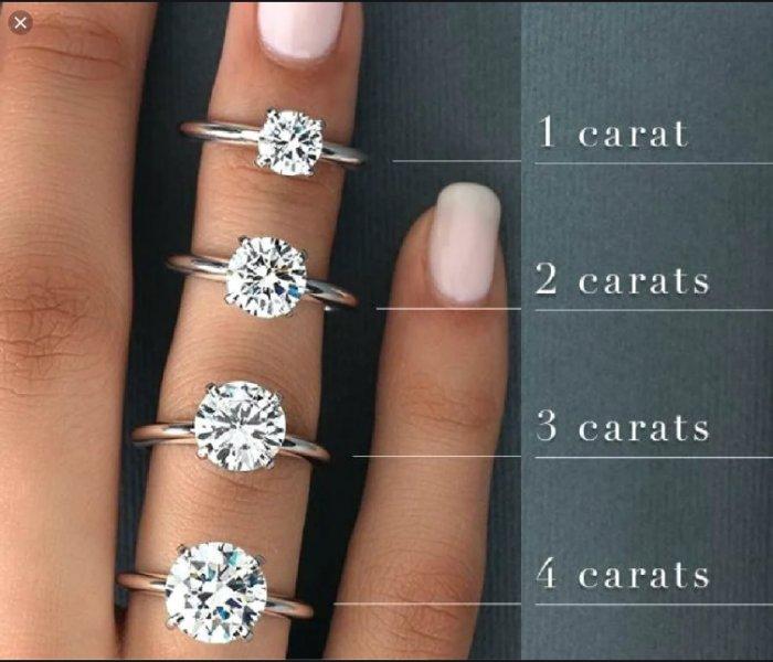Почему бриллианты измеряют в каратах?