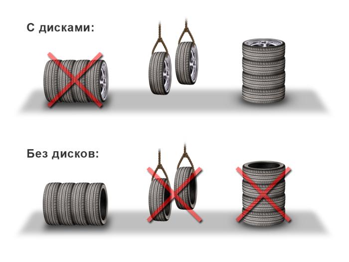 Как избежать преждевременного износа покрышек