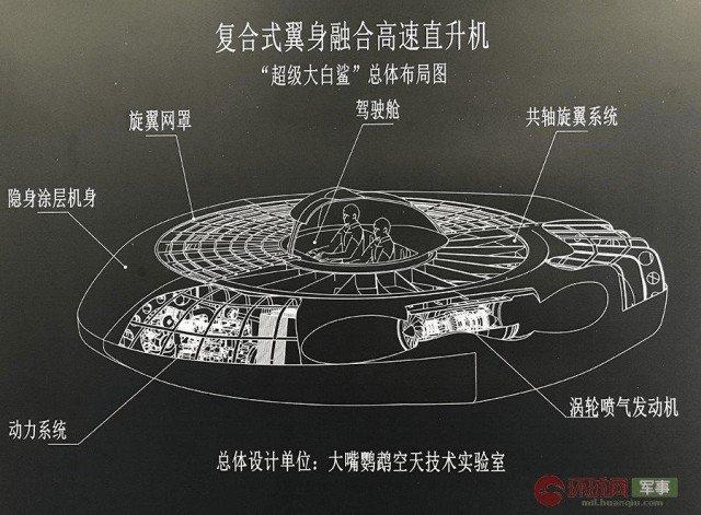 Новый вертолет круглой формы от китайских конструкторов