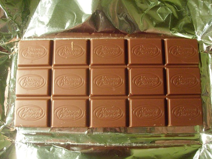 Из истории шоколадки Алёнка