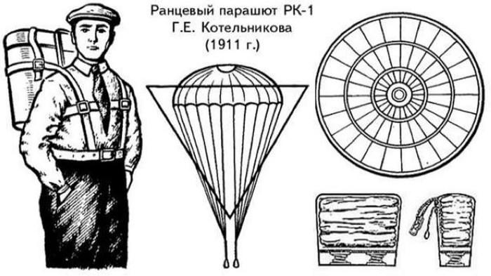 Российские изобретения, изменившие современный мир