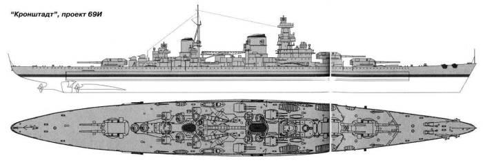 Советские проекты авианосцев, которые так и остались нереализованными
