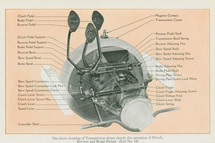 Исторические снимки с первых заводов Ford Motor Company