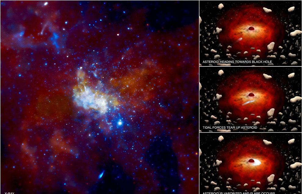 Интересные фотографии далекого космоса и Земли