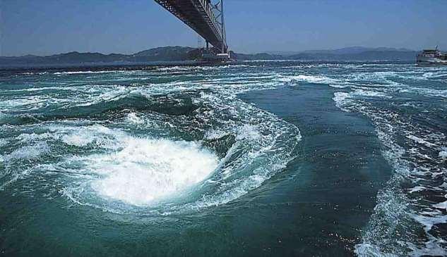 Самые большие водовороты в океане