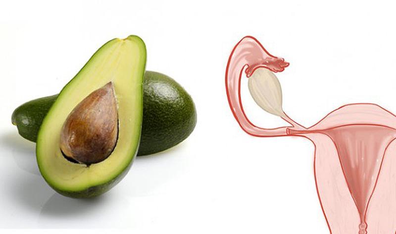 Продукты на ту часть тела похожи, для которой и полезны