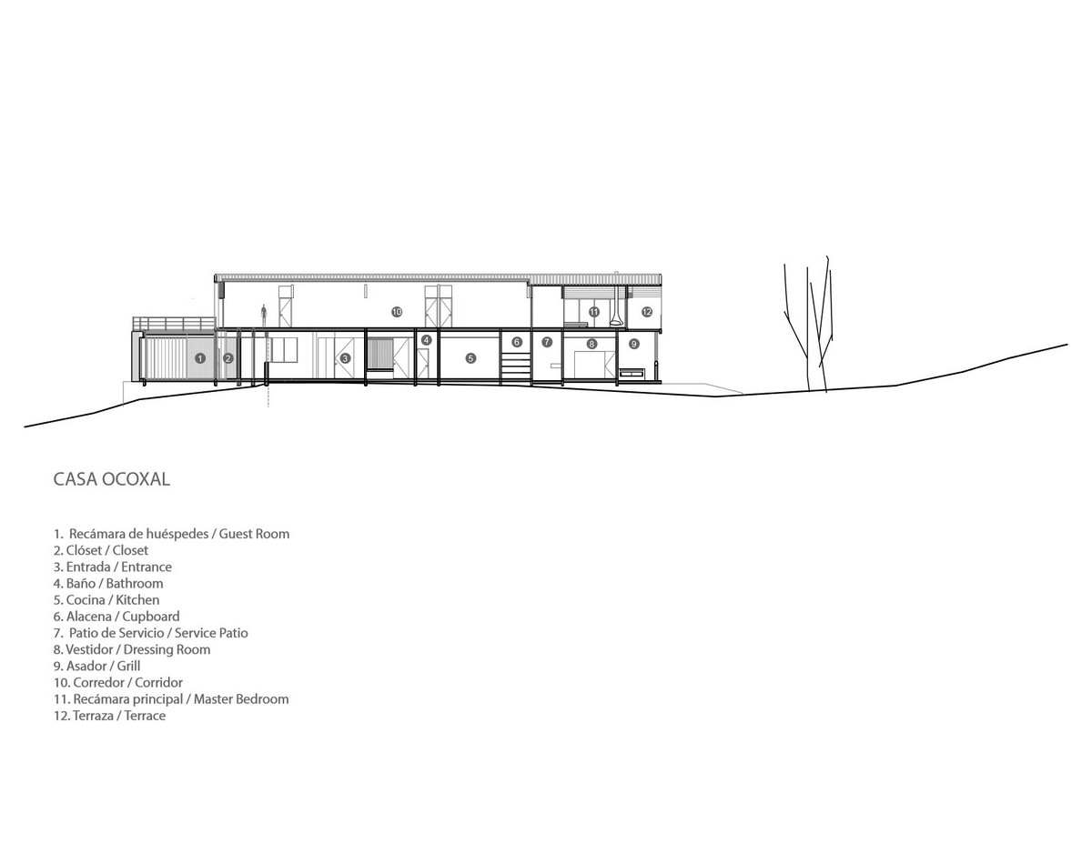 Семейный дом с дифференцированным зонированием в Мексике Картинки и фото