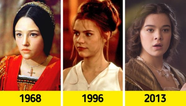Как со временем менялись литературные персонажи в кинематографе