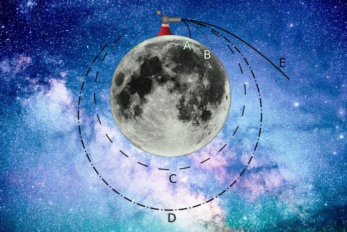 Что будет происходить, если с Луны выстрелить в сторону Земли