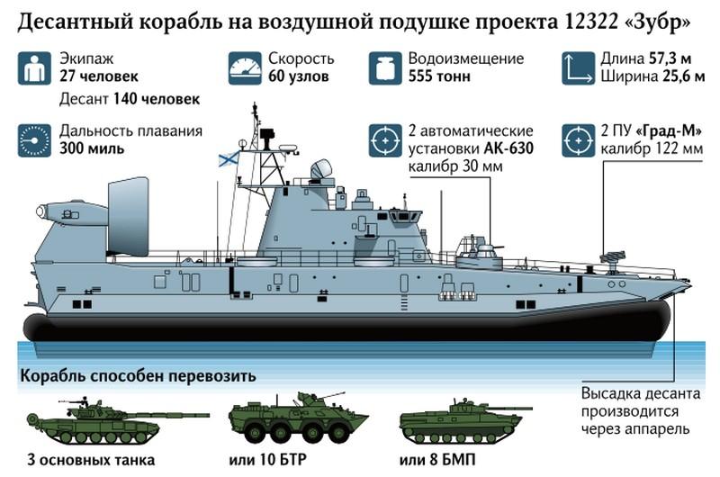 Советские проекты, которые смогли воплотить в современной России