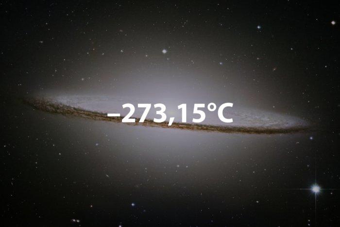Почему абсолютный ноль соответствует -273,15 С?