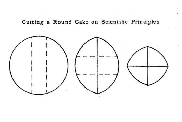 Как правильно разрезать торт при помощи математики