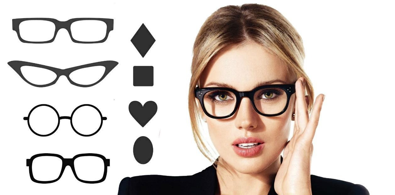 Форма лица: какая оправа очков подойдет именно вам?