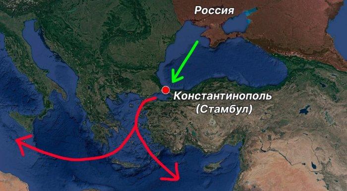 Семь стран, с которыми Россия воевала больше всего